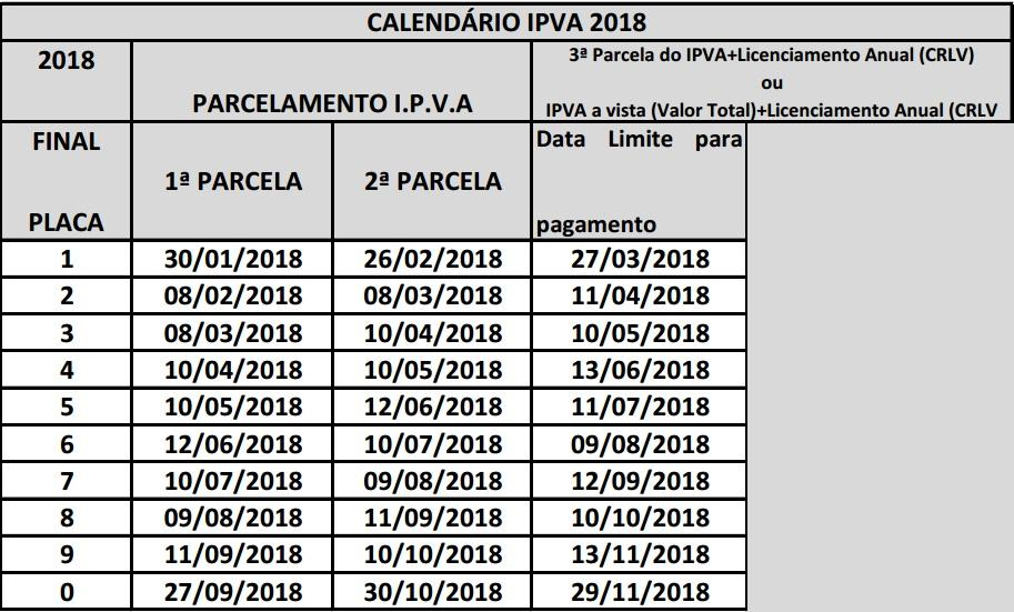 Calendário de pagamento do IPVA 2018 em Goiás   Foto: Sefaz